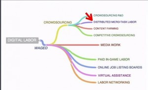 waged digital labor map